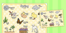 Spring Word Mat Polish Translation