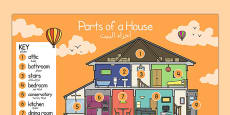 Parts of a House Poster Arabic Translation