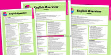 2014 Curriculum Year 2 English Overview