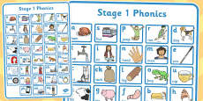 Active Literacy Phonics Programme Stage 1 Large Poster