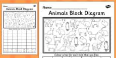 Animals Block Diagram Activity Sheet