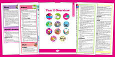 2014 Curriculum Overview Booklet Year 2