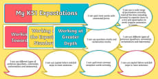 KS1 Expectations on Speech Bubbles Display Pack