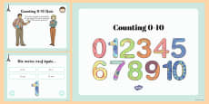 French Numbers 0-10 Quiz PowerPoint Presentation