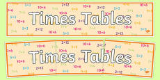 Times Tables Display Banner