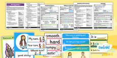 PlanIt - EAL Intervention - Basic Skills: Speaking and Listening Resource Pack