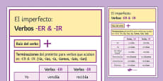 Imperfect Tense of ER and IR Verbs Display Poster Spanish / Español