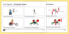 Force Diagrams Olympic Science Activity Sheet