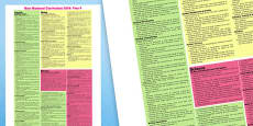 New 2014 Curriculum Maths English and Science Poster Year 4
