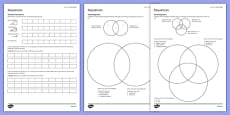 KS3_KS4 Maths Student Led Practice Sheets Sequences