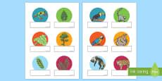 Rainforest Themed Editable Self-Registration