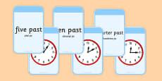Telling The Time Matching Flashcards Polish Translation
