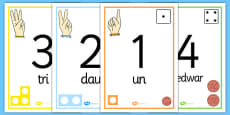 Welsh Visual Number Line Posters 1-30