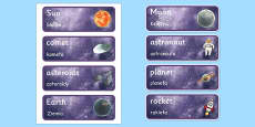 Space Topic Word Cards Polish Translation