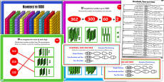 Year 3 Numbers to 1000 Lesson 2 Teaching Pack