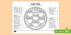 * NEW * Seder Plate Activity Sheet