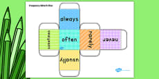 Adverbs of Frequency Dice Net