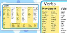 Verb Word Mat Dyslexia