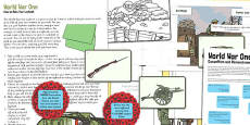 World War One Lapbook Instructions