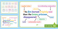 * NEW * KS1 Features of Sentences Display Poster