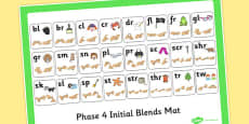 Phase 4 Initial Blends Mat with British Sign Language Fingerspelling