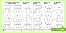 Number Bonds to 10, 20 and 100 Ultimate Challenge Activity Sheet English/Romanian