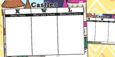 Castles Topic KWL Grid