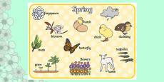 Spring Word Mat