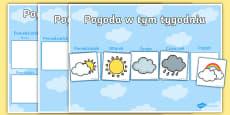 Tygodniowy kalendarz pogodowy