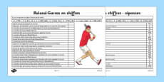 Roland-Garros in Numbers Activity Sheet French
