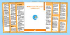 AusVELs Victorian Curriculum Foundation to Level 6 Maths Overview