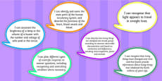 2014 Curriculum Year 6 Science Assessment I Can Speech Bubbles
