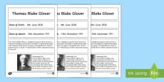 Thomas Blake Glover Fact File