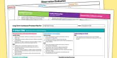 Small World Area Editable Continuous Provision Plan Reception FS2