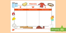 Materials Topic KWL Grid