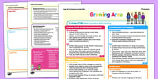 Growing Area Continuous Provision Plan Posters Reception FS2