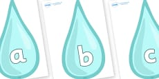 Phoneme Set on Water Drops
