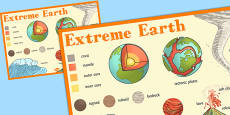 Extreme Earth Large Poster