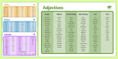 Word Mat Pack - Adjectives, Adverbs and Verbs