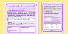 Fronted Adverbial Display Poster