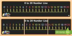 0-20 Number Line Display Banner