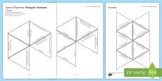 Types of Reactions Tarsia Triangular Dominoes