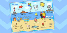 Seaside Themed Scene Word Mat Arabic