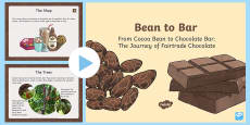 KS2 World Fair Trade Day Chocolate Information PowerPoint
