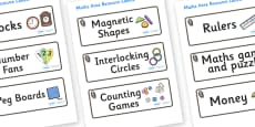 Monkey Themed Editable Maths Area Resource Labels