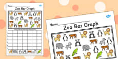 Zoo Bar Graph Activity Activity Sheet