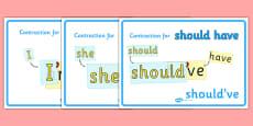 Contractions Grammar Display Posters