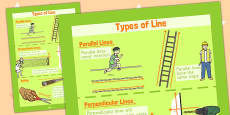 Parallel and Perpendicular Lines Information Poster