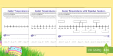 * NEW * Easter Temperatures with Negative Numbers Differentiated Activity Sheets