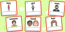 EAL My Body Editable Cards with English